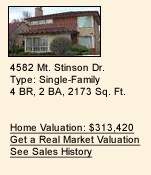 Cleveland, OH Foreclosed Home Values