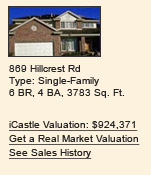 Jones, AL Home Values