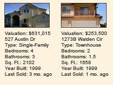 Sweet Valley Property Listings